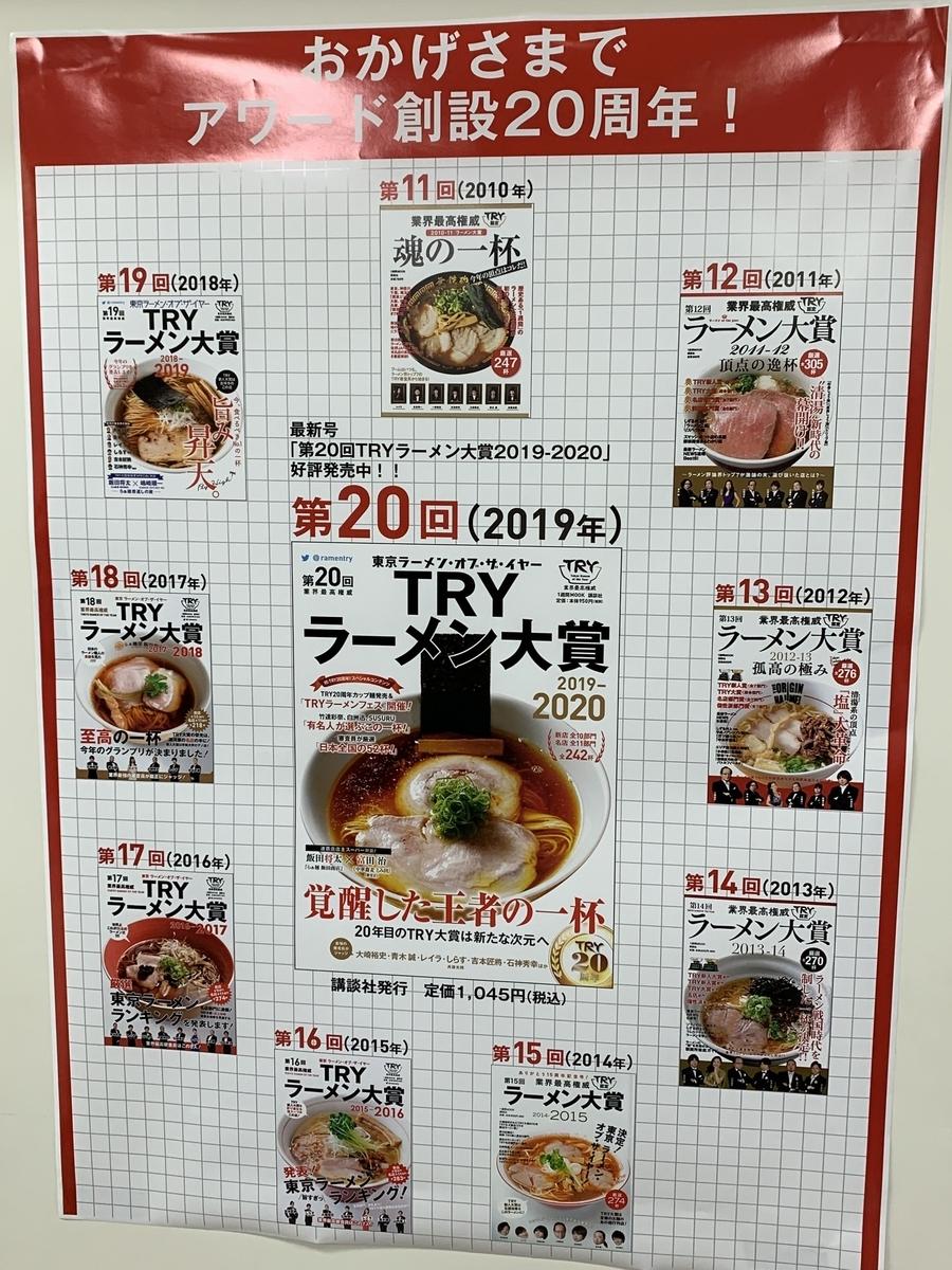 アワード創設20周年!「TRY ラーメン大賞の紙面