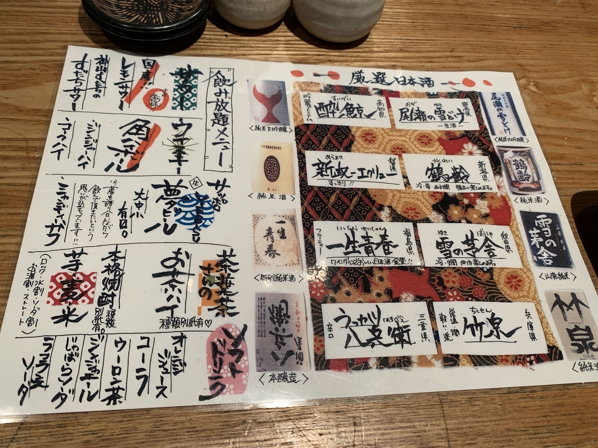 f:id:nishishinjyuku:20200122210926j:plain