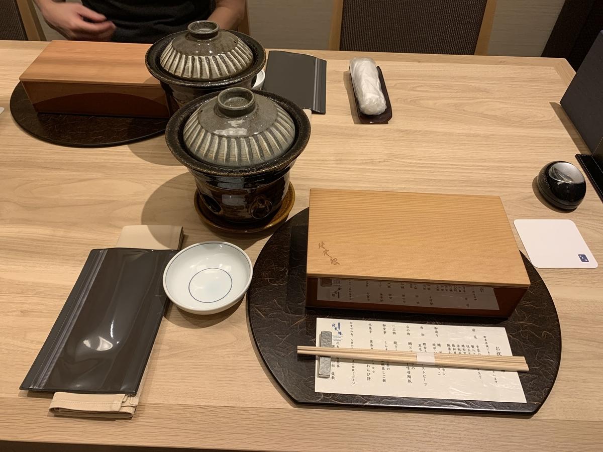 西新宿・住友ビル「個室会席 北大路 新宿茶寮」(テーブルセッティング)