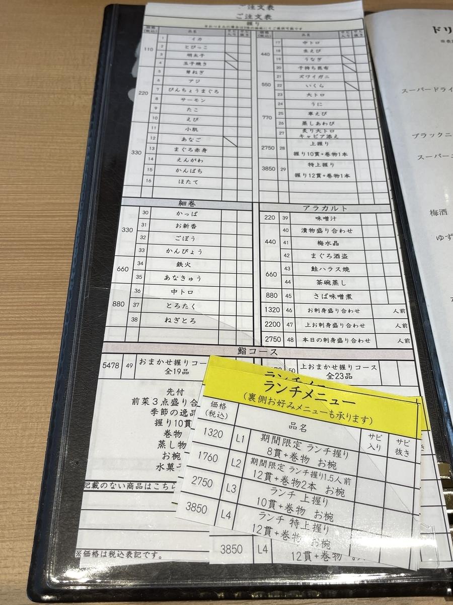 f:id:nishishinjyuku:20210505192625j:plain