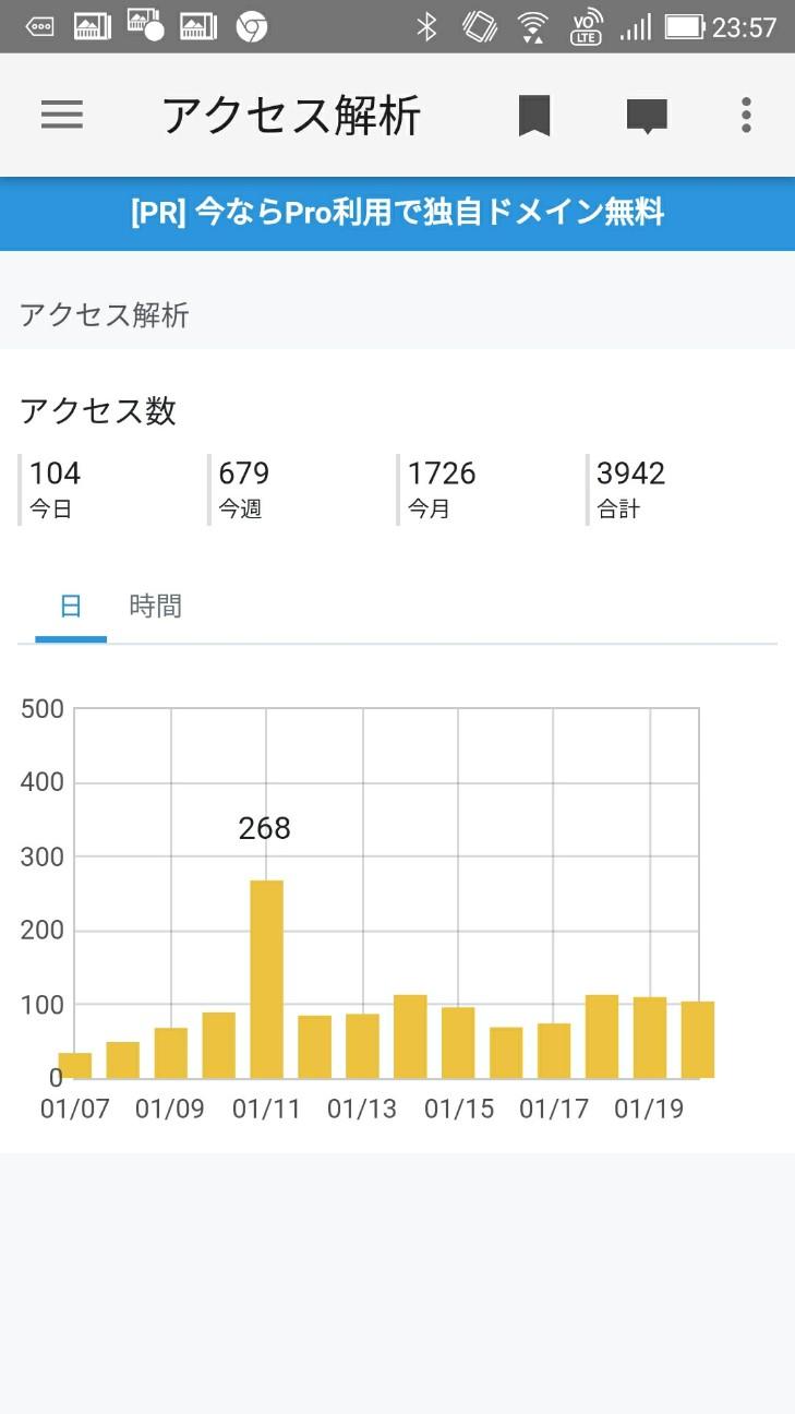 f:id:nishiuraexp:20190120235837j:image