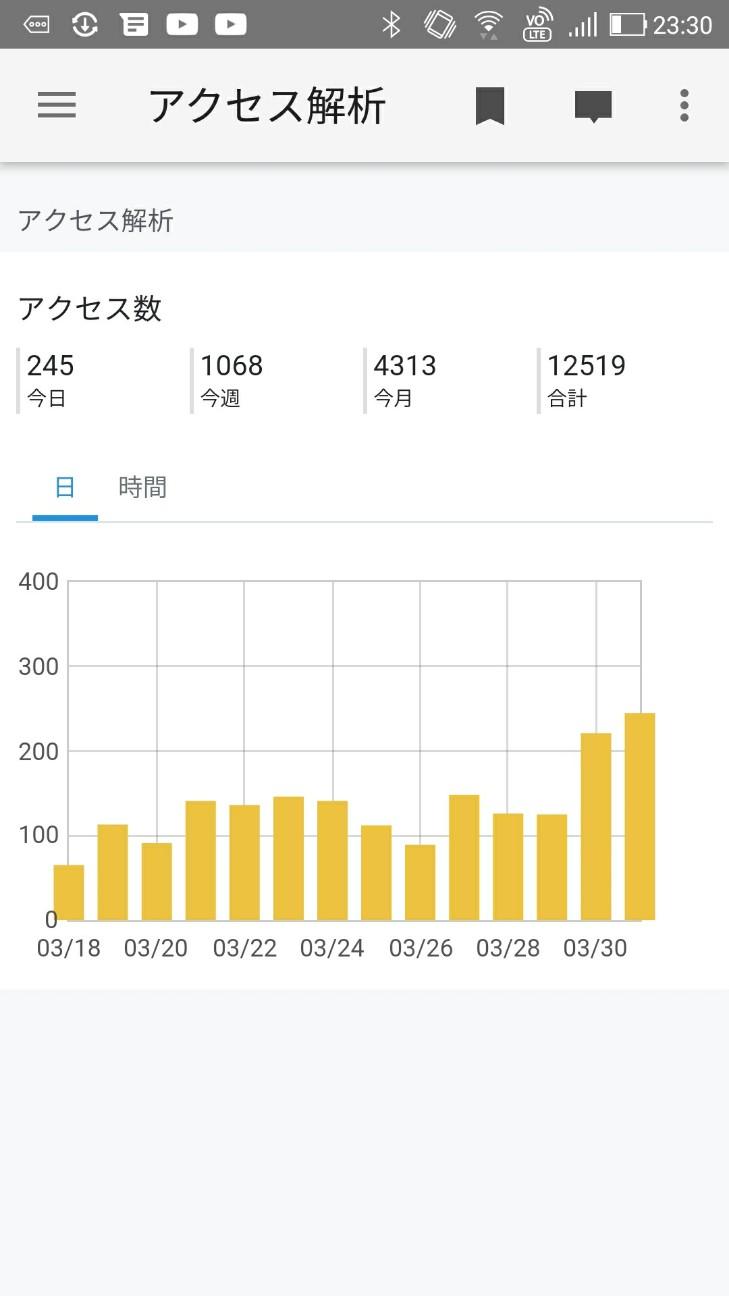 f:id:nishiuraexp:20190331233222j:image