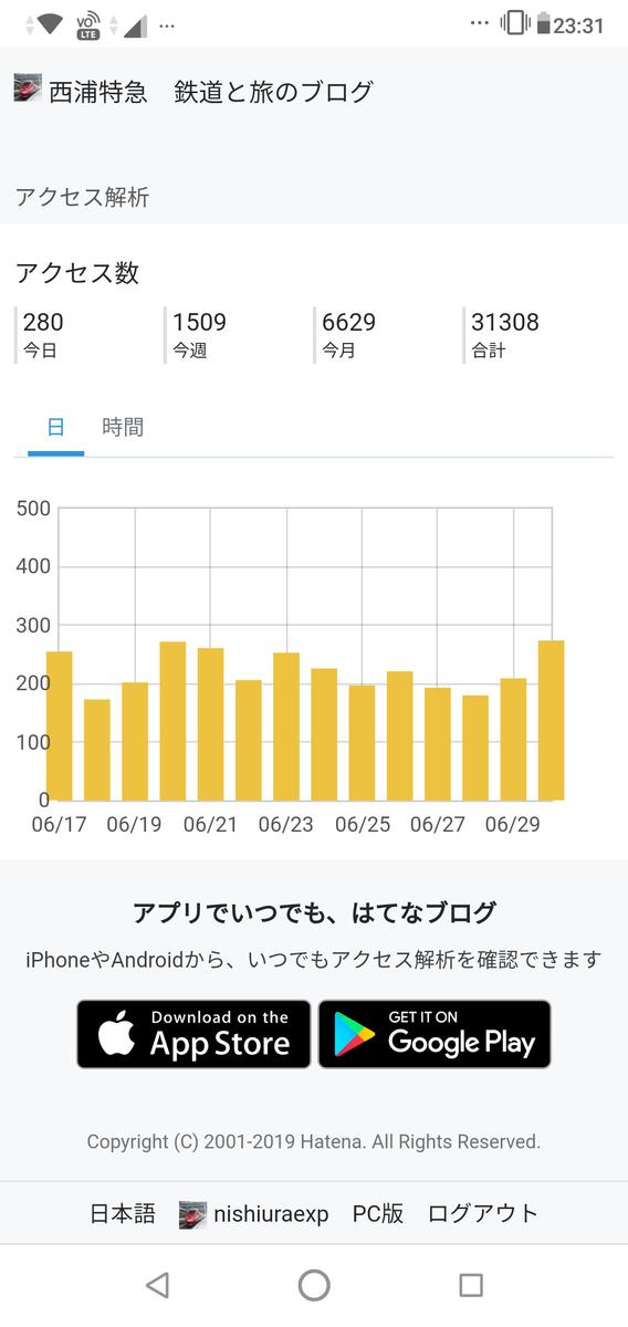 f:id:nishiuraexp:20190630233222p:plain