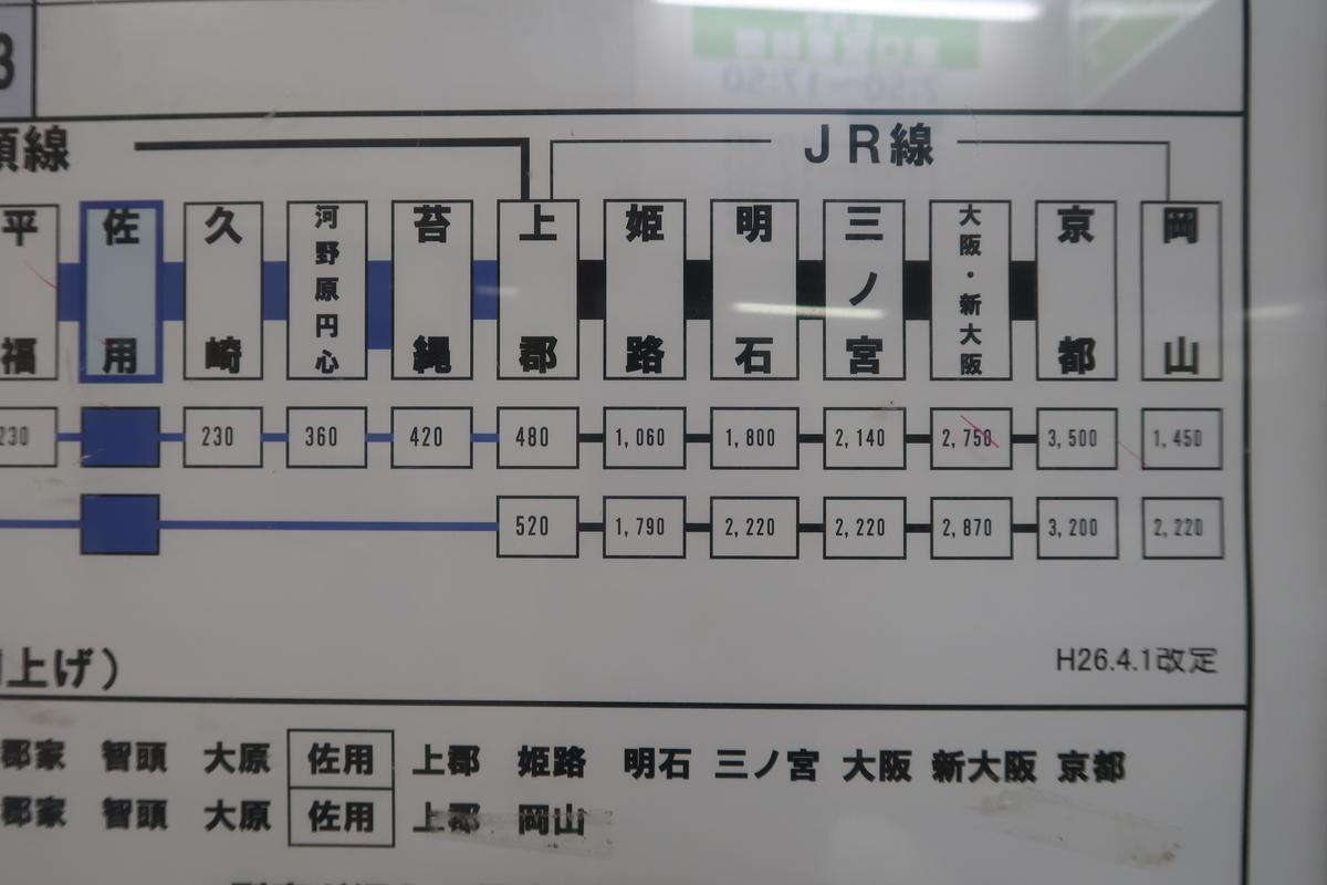 f:id:nishiuraexp:20190703165612j:plain