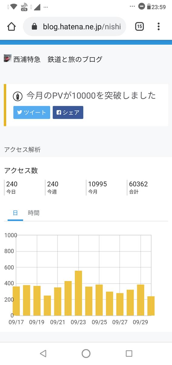 f:id:nishiuraexp:20191001000859p:plain
