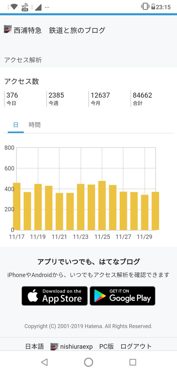 f:id:nishiuraexp:20191130231629p:plain