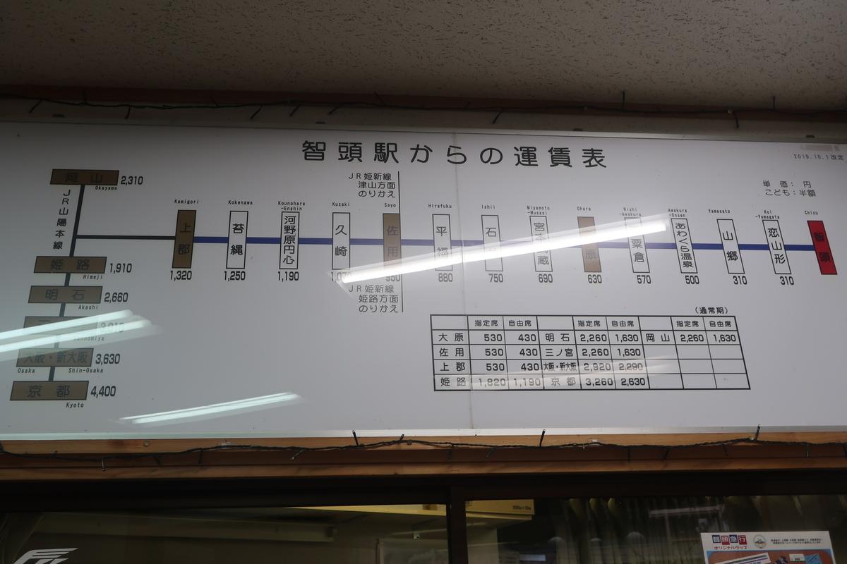 f:id:nishiuraexp:20200113213009j:plain