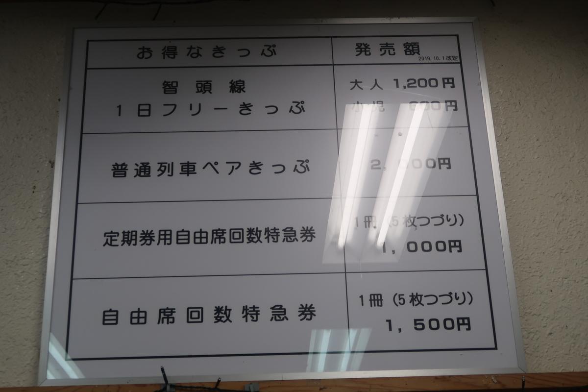 f:id:nishiuraexp:20200113213544j:plain