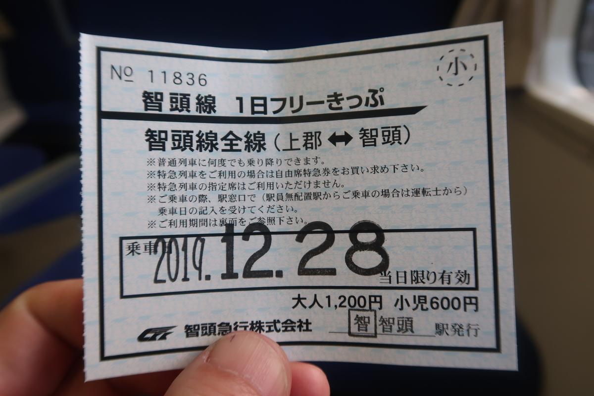 f:id:nishiuraexp:20200113213729j:plain