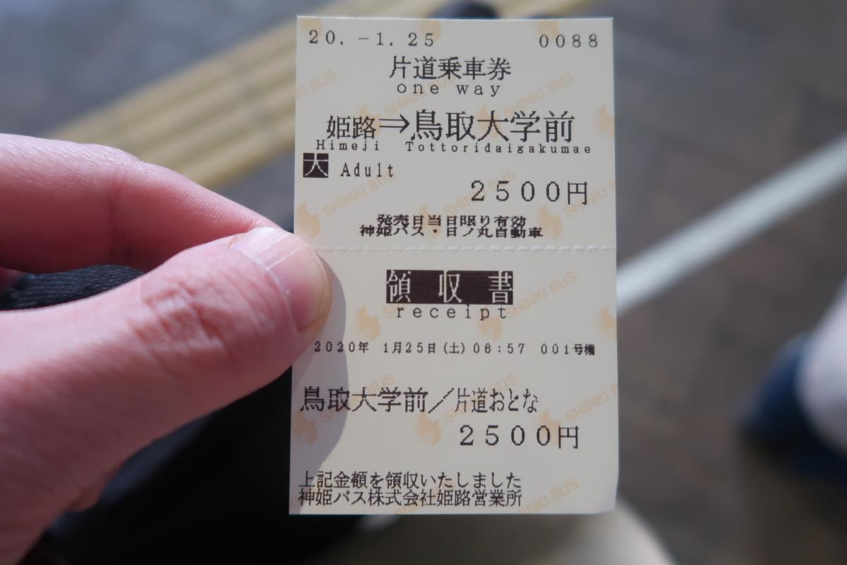 f:id:nishiuraexp:20200125154454j:plain