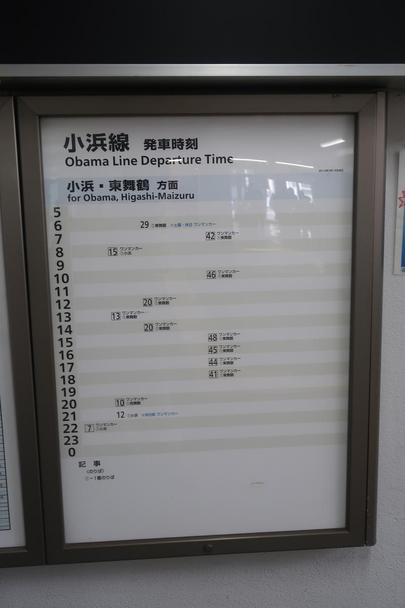 f:id:nishiuraexp:20200127093518j:plain