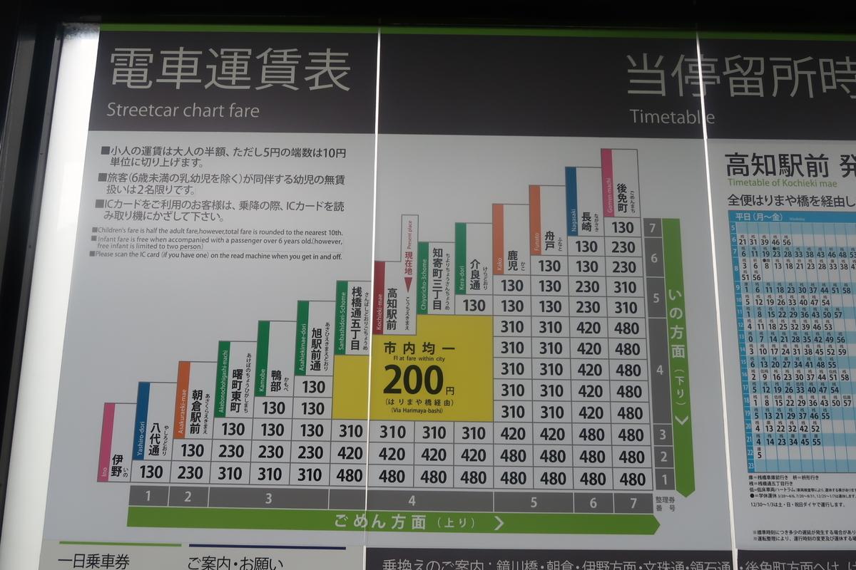 f:id:nishiuraexp:20200330080558j:plain