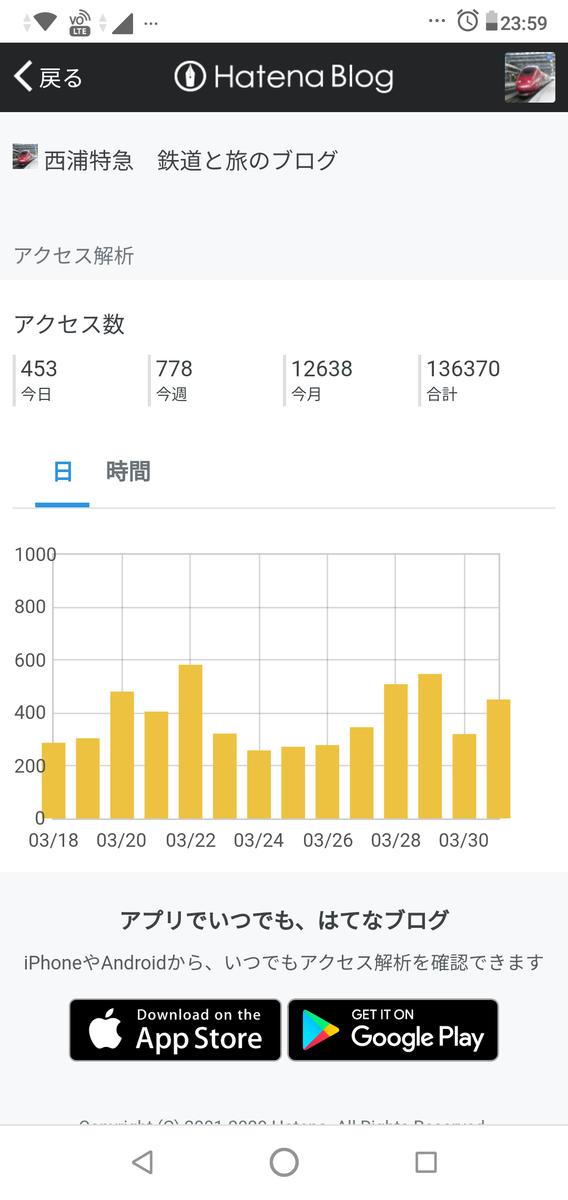 f:id:nishiuraexp:20200401000046p:plain