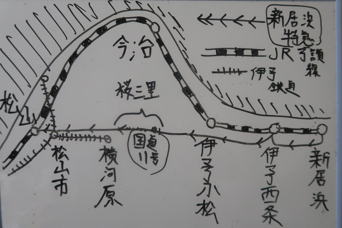 f:id:nishiuraexp:20200409201350j:plain