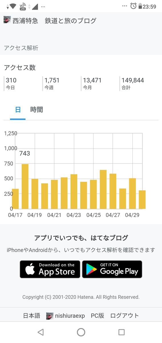 f:id:nishiuraexp:20200501000047p:plain