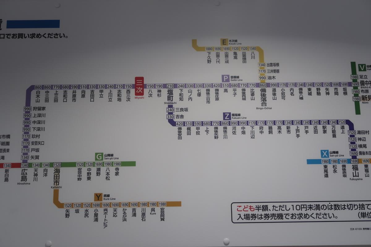 f:id:nishiuraexp:20200519210014j:plain