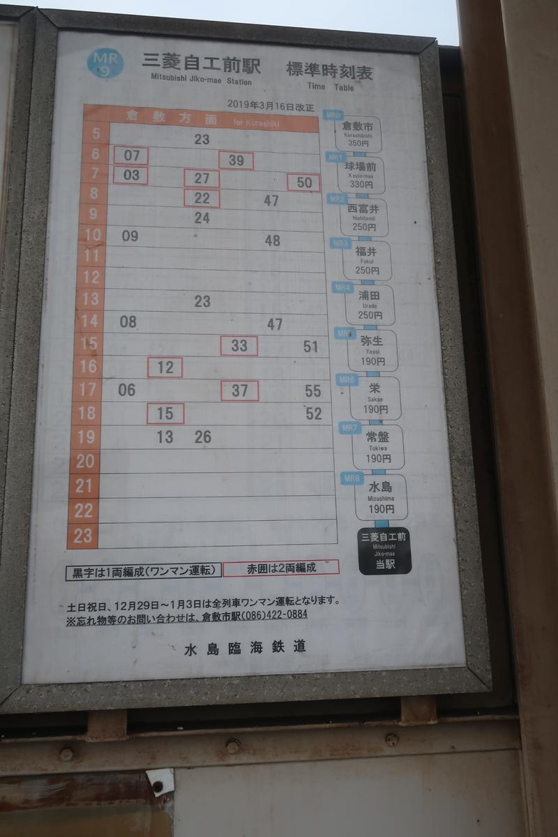 f:id:nishiuraexp:20200603205240j:plain