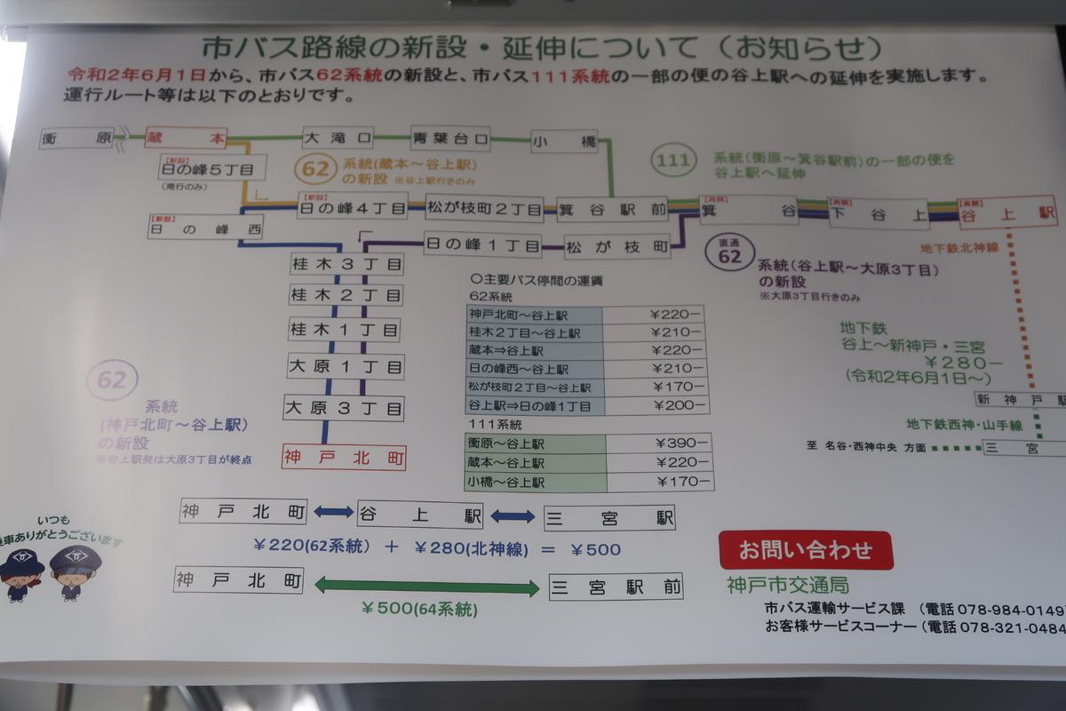 f:id:nishiuraexp:20200607172843j:plain