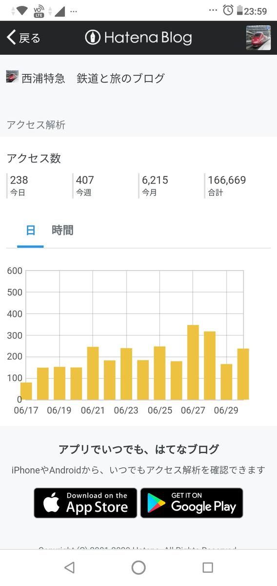 f:id:nishiuraexp:20200701074026p:plain