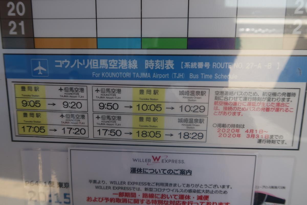 f:id:nishiuraexp:20200702202027j:plain