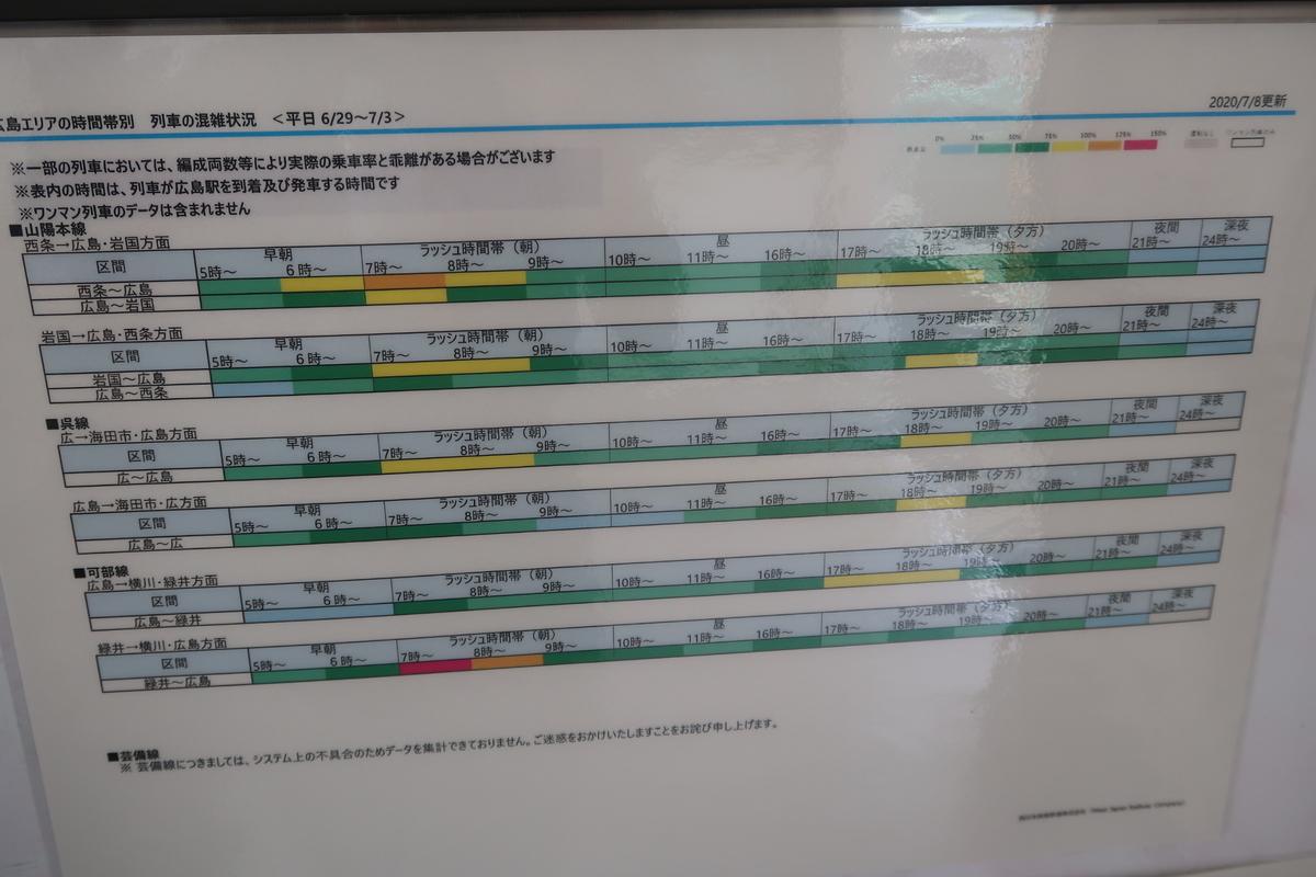 f:id:nishiuraexp:20200717171842j:plain