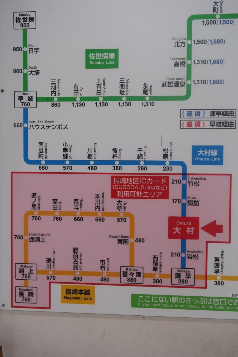 f:id:nishiuraexp:20200814203537j:plain