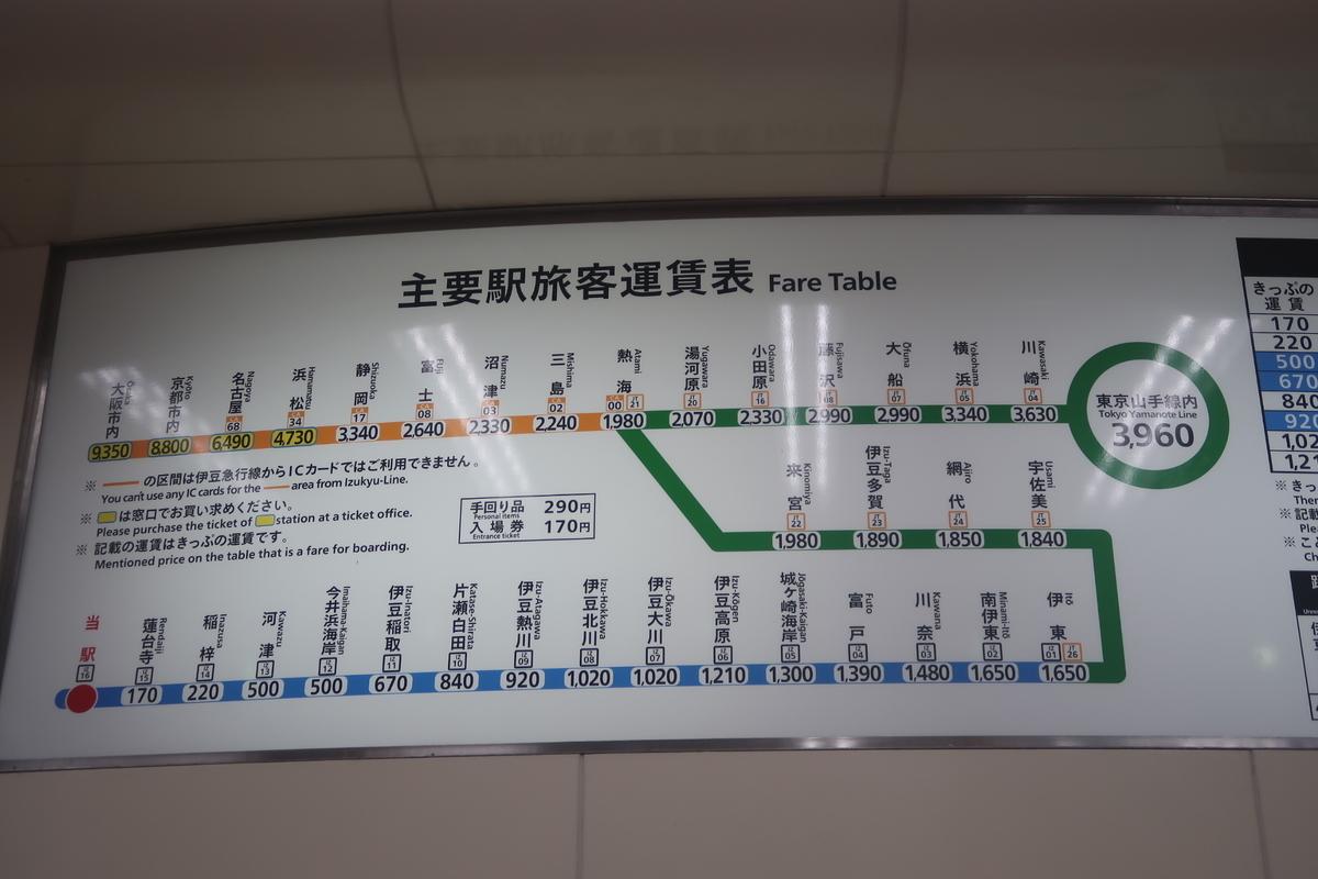 f:id:nishiuraexp:20201012214910j:plain