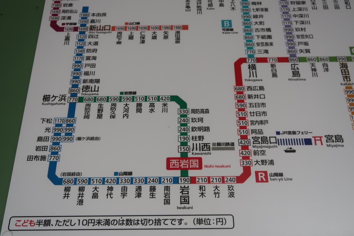 f:id:nishiuraexp:20210102200528j:plain