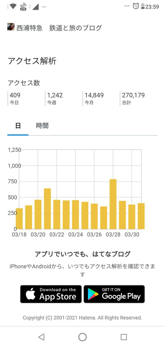 f:id:nishiuraexp:20210401195317p:plain