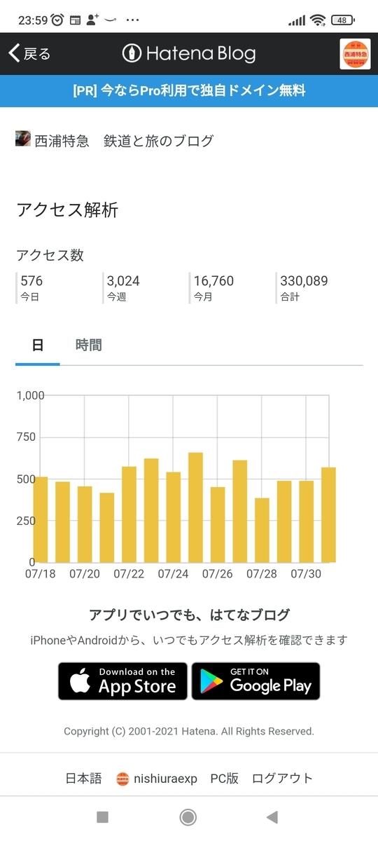 f:id:nishiuraexp:20210801104128j:plain