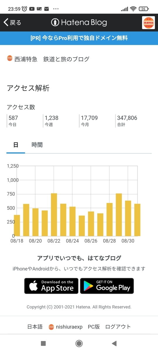 f:id:nishiuraexp:20210901200336j:plain