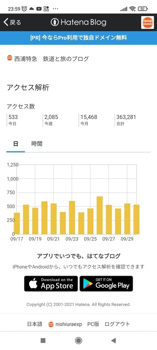f:id:nishiuraexp:20211001204434j:plain