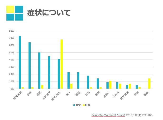 f:id:nishizawa121:20200531141159j:plain