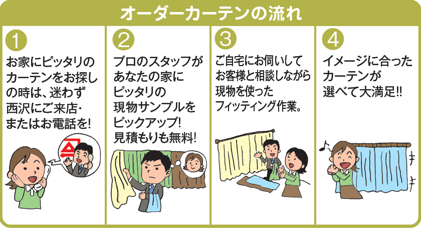 f:id:nishizawahontensasebo:20170913170426p:plain