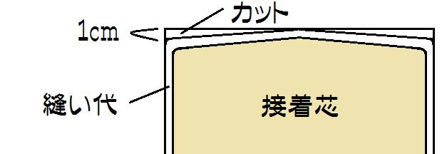 f:id:nishizawahontensasebo:20170917123718p:plain