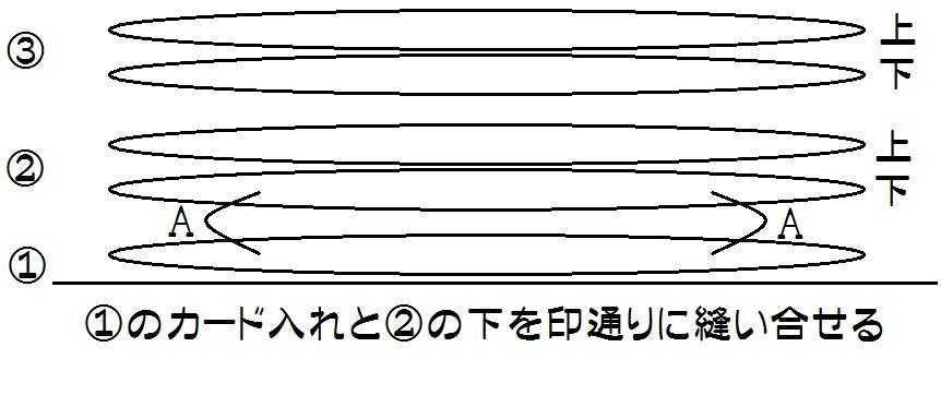 f:id:nishizawahontensasebo:20170917132115p:plain