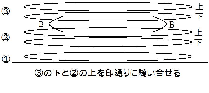 f:id:nishizawahontensasebo:20170917132240p:plain