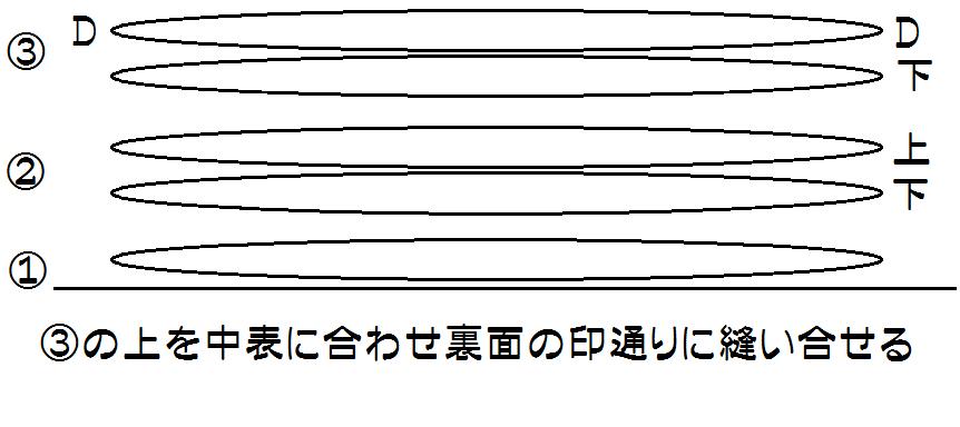 f:id:nishizawahontensasebo:20170917133643p:plain