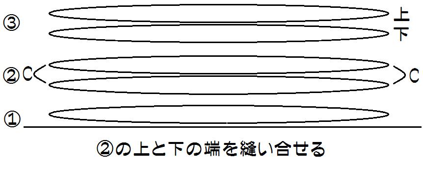f:id:nishizawahontensasebo:20170917133713p:plain