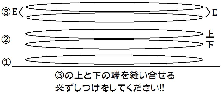 f:id:nishizawahontensasebo:20170917134322p:plain