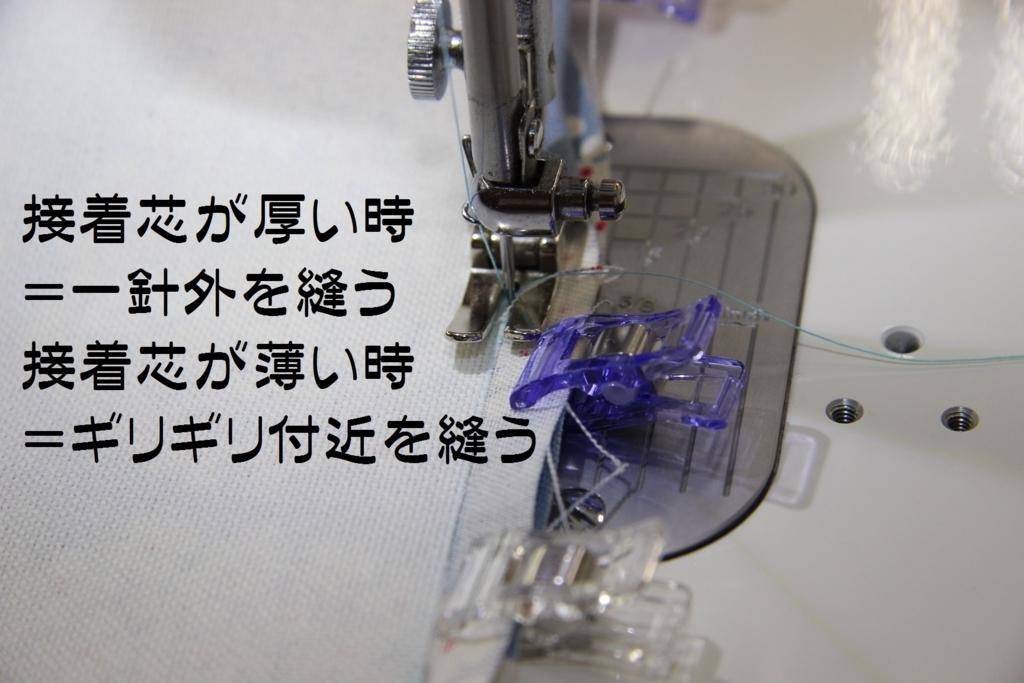 f:id:nishizawahontensasebo:20170917140302j:plain
