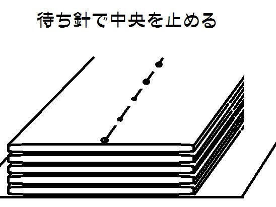 f:id:nishizawahontensasebo:20170917191500p:plain