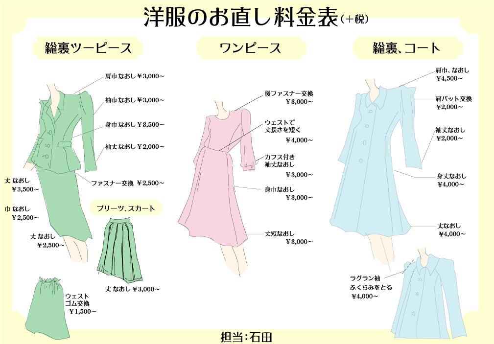 f:id:nishizawahontensasebo:20170918180538j:plain
