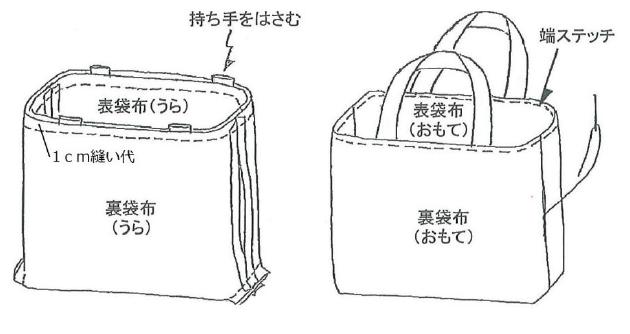 付き バッグ 作り方 トート マチ
