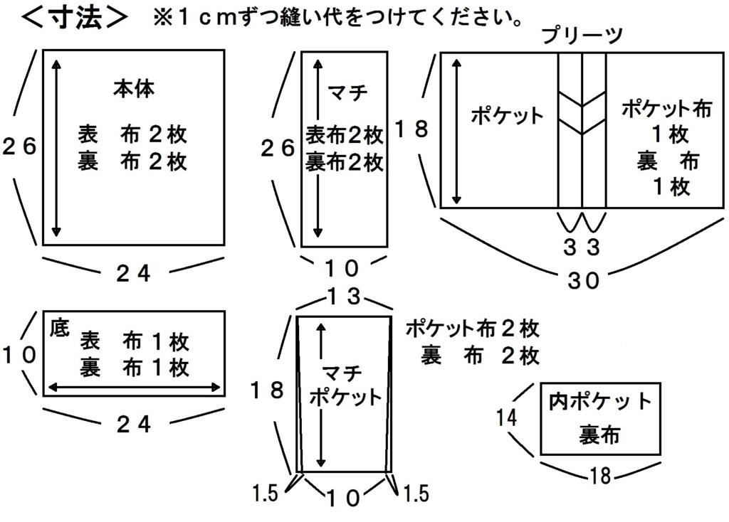 f:id:nishizawahontensasebo:20170926184519p:plain