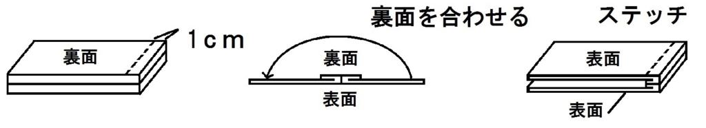 f:id:nishizawahontensasebo:20170926184715p:plain