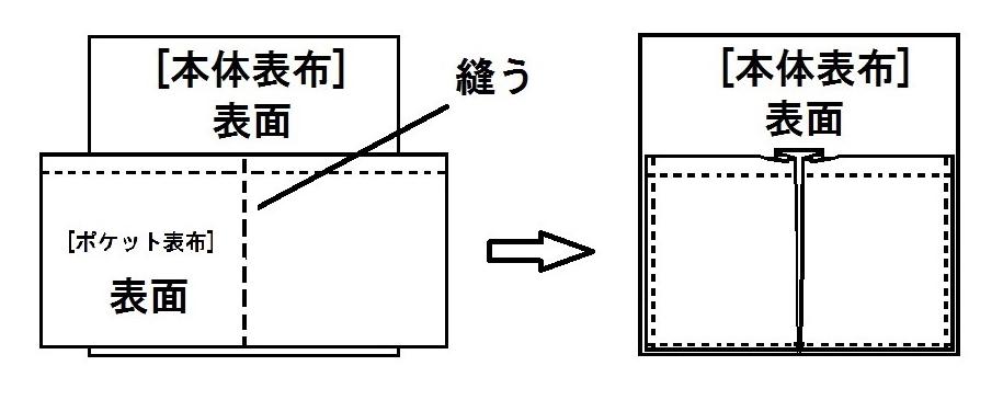 f:id:nishizawahontensasebo:20170927093007p:plain