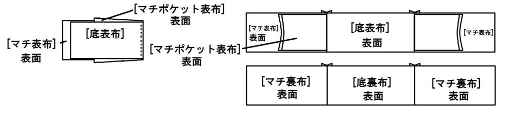 f:id:nishizawahontensasebo:20170927093808p:plain