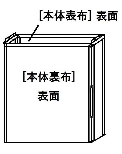 f:id:nishizawahontensasebo:20170927120329p:plain