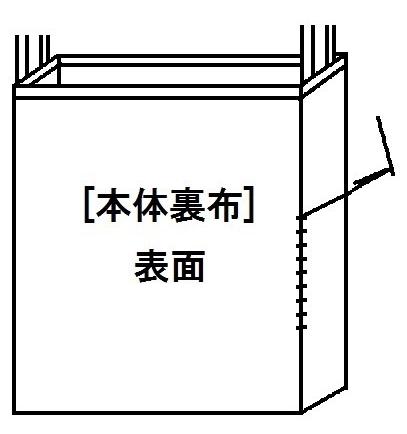 f:id:nishizawahontensasebo:20170927120958p:plain